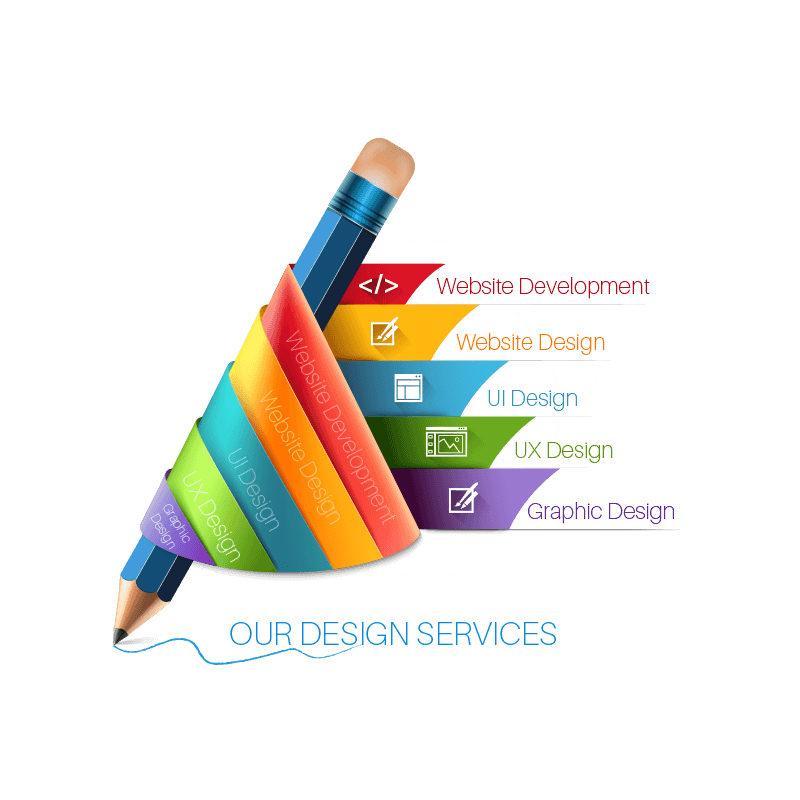 One Page Website Designing, One Page Websites Designing
